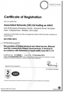 ANLX_ISO-27001_Certificate