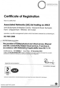 ANLX ISO 9001:2008 Quality Management Certificate